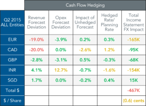 WHITE_PAPER_AtlasFX_How_to_Measure_Success-Cash_Flow